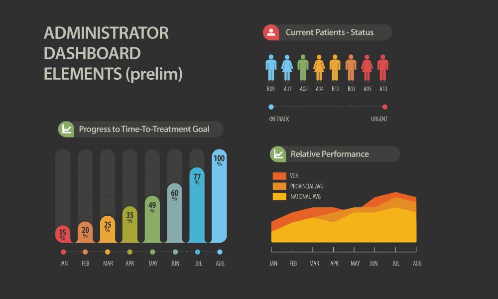performance-charts-1